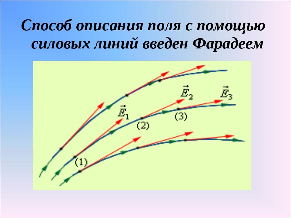 Способ описания поля с помощью силовых линий введен Фарадеем