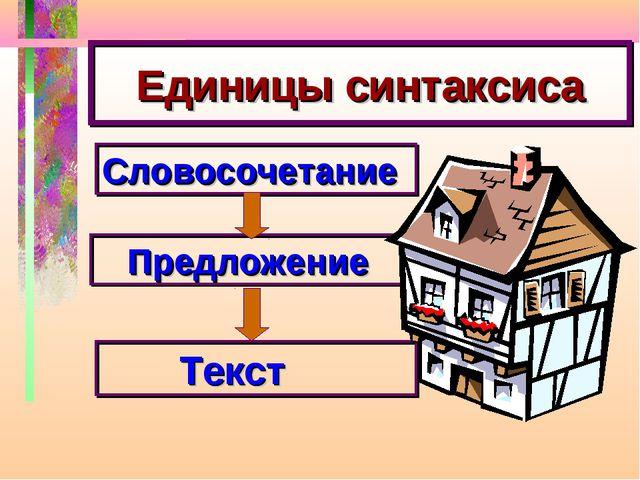 Единицы синтаксиса Текст Словосочетание Предложение