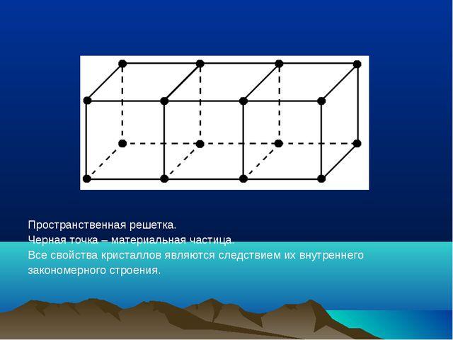 Пространственная решетка. Черная точка – материальная частица. Все свойства к...