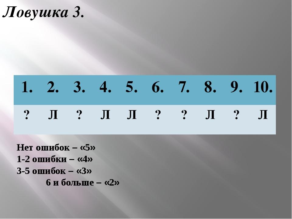 Ловушка 3. Нет ошибок – «5» 1-2 ошибки – «4» 3-5 ошибок – «3» 6 и больше – «2...