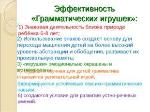1) Знаковая деятельность близка природе ребёнка 6-8 лет; Эффективность «Грамм