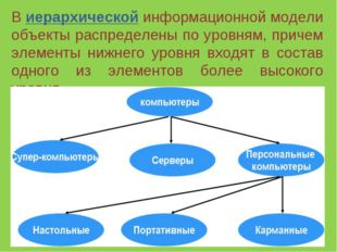 В иерархической информационной модели объекты распределены по уровням, причем
