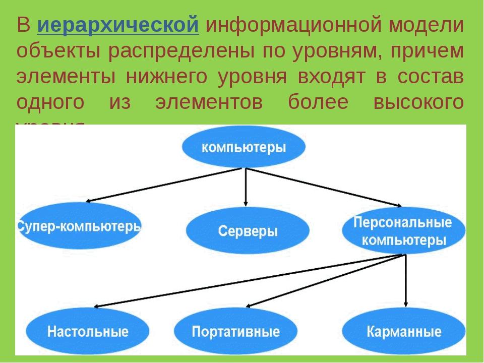 В иерархической информационной модели объекты распределены по уровням, причем...