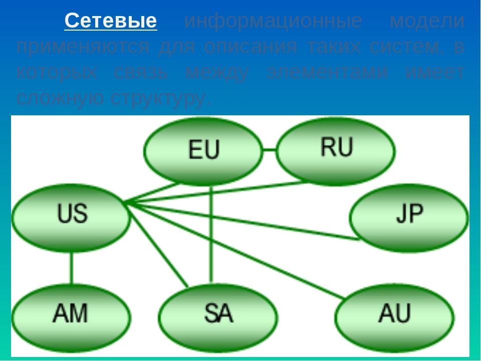 Сетевые информационные модели применяются для описания таких систем, в котор...