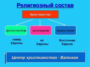 Религиозный состав Христианство протестантизм католицизм православие север Ев