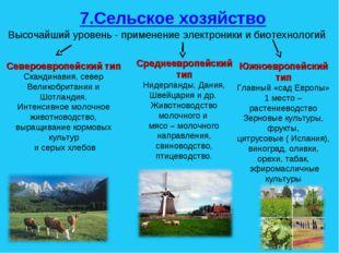 7.Сельское хозяйство Высочайший уровень - применение электроники и биотехноло