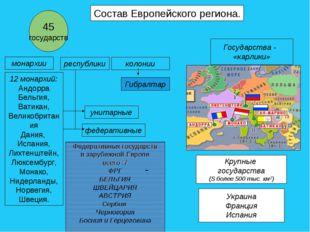Состав Европейского региона. 45 государств федеративные унитарные республики
