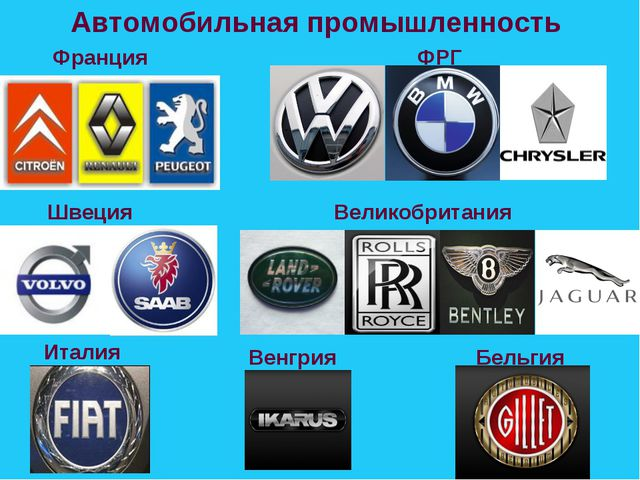 Автомобильная промышленность Франция ФРГ Швеция Италия Великобритания Венгрия...