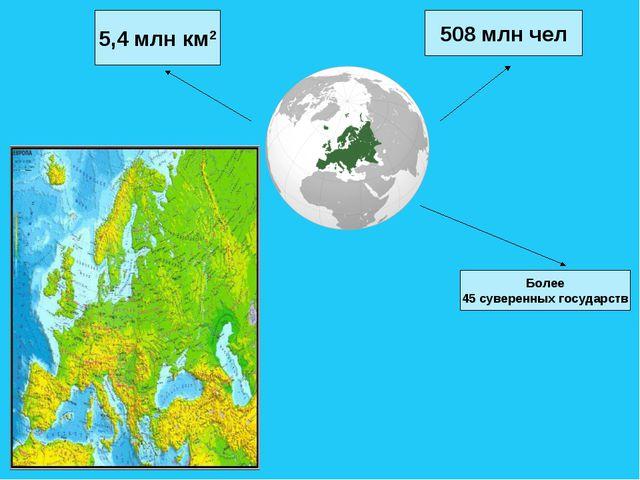 5,4 млн км2 508 млн чел Более 45 суверенных государств