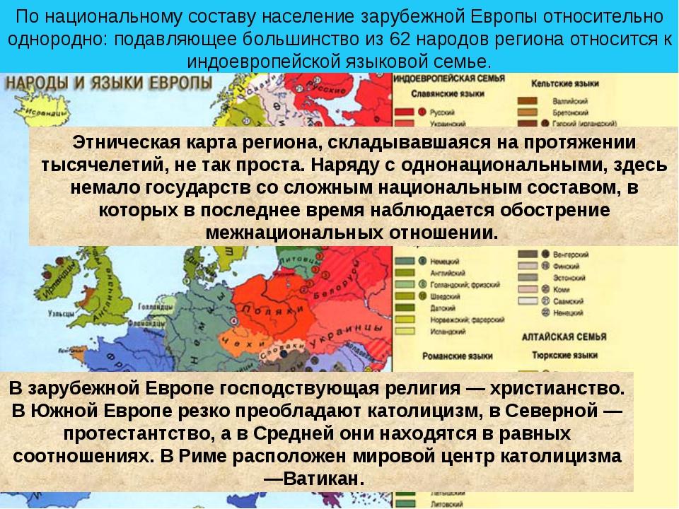 По национальному составу население зарубежной Европы относительно однородно:...