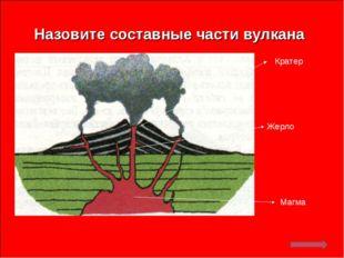 Назовите составные части вулкана Кратер Жерло Магма