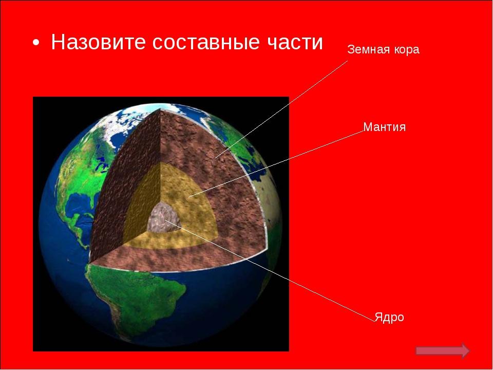 Назовите составные части Земная кора Мантия Ядро