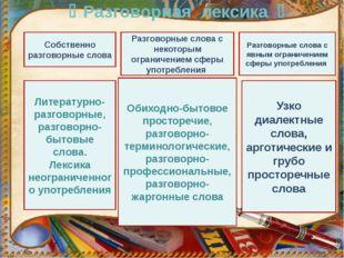  Разговорная лексика   Разговорные слова с некоторым ограничением сферы уп