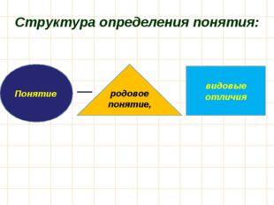 Структура определения понятия: Понятие видовые отличия родовое понятие,