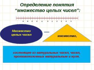 """Определение понятия """"множество целых чисел"""": Множество целых чисел состоящее"""