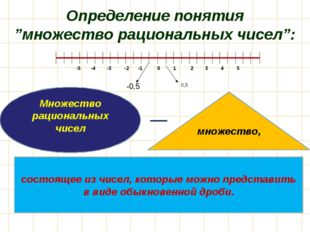 """Определение понятия """"множество рациональных чисел"""": Множество рациональных чи"""