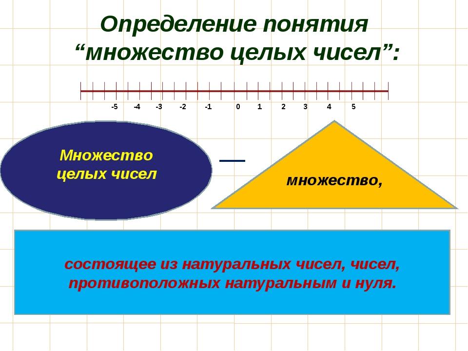"""Определение понятия """"множество целых чисел"""": Множество целых чисел состоящее..."""