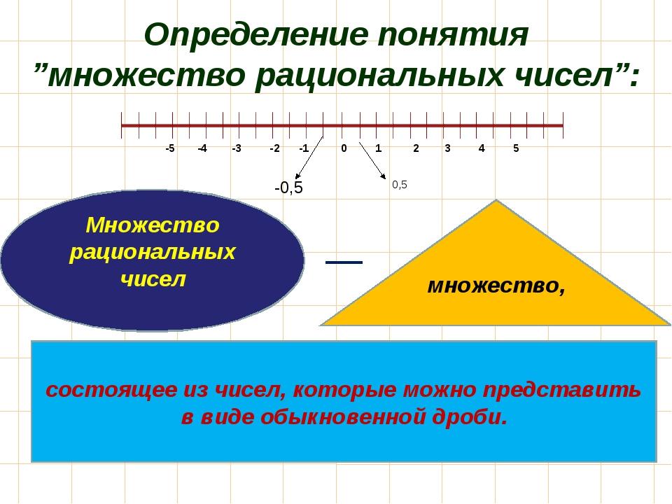 """Определение понятия """"множество рациональных чисел"""": Множество рациональных чи..."""