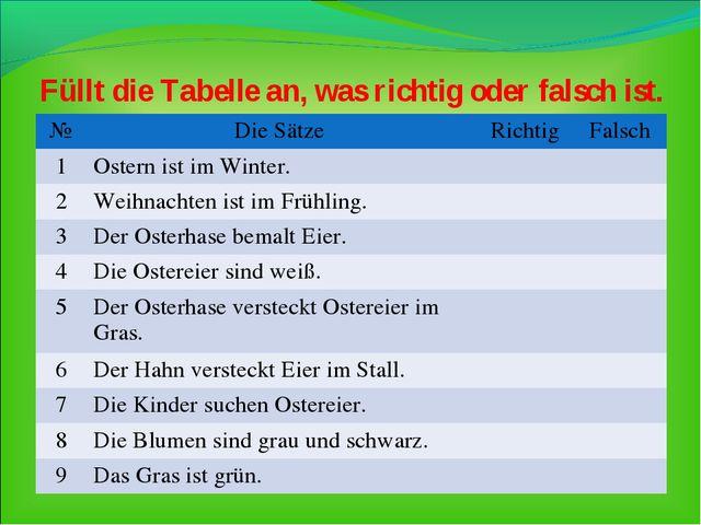 Füllt die Tabelle an, was richtig oder falsch ist. №Die Sätze RichtigFalsc...