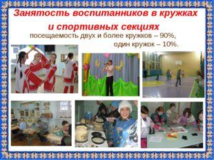Занятость воспитанников в кружках и спортивных секциях посещаемость двух и бо