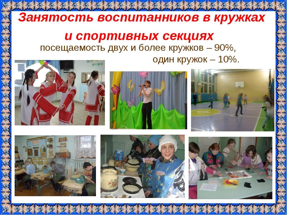 Занятость воспитанников в кружках и спортивных секциях посещаемость двух и бо...