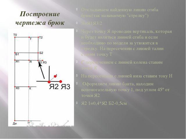 Построение чертежа брюк Откладываем найденную линию сгиба брюк(так называемую...
