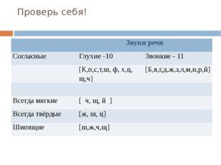 Проверь себя! Звуки речи Согласные Глухие -10 Звонкие - 11 [К,п,с,т,ш,ф,х,ц,щ