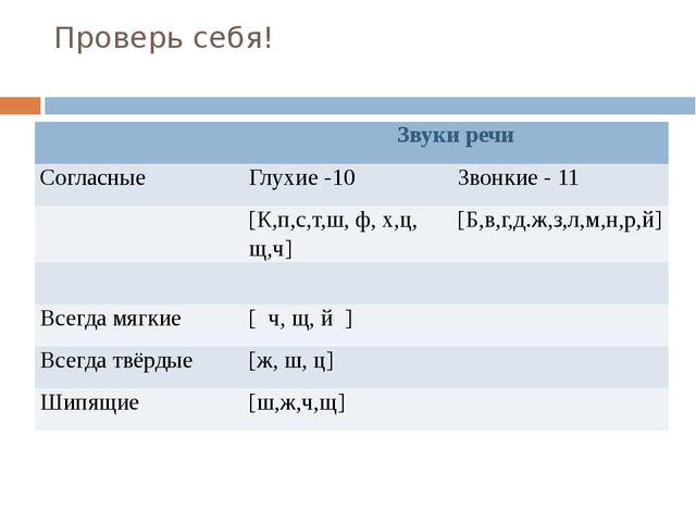 Проверь себя! Звуки речи Согласные Глухие -10 Звонкие - 11 [К,п,с,т,ш,ф,х,ц,щ...