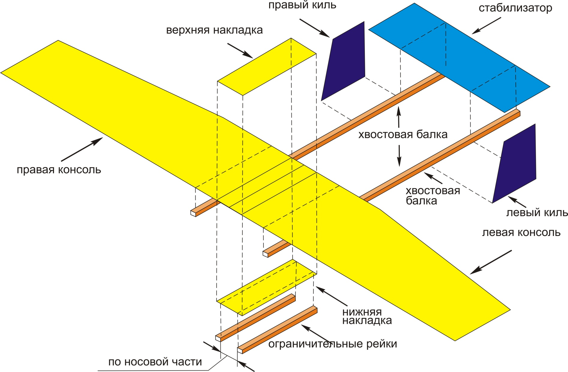 H:\АРХИВ\АВИА\Авиамоделизм\Бумажные модели\металки\схема сборки юниор.jpg