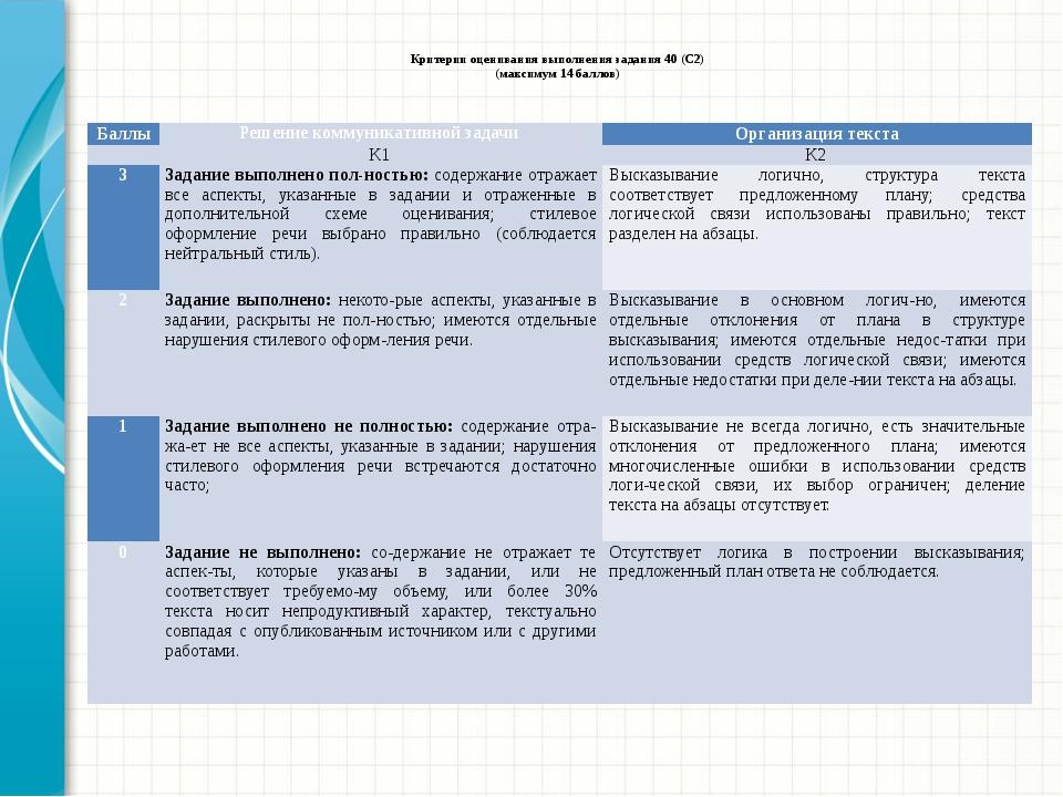 Критерии оценивания выполнения задания 40 (С2) (максимум 14 баллов) Баллы Ре...