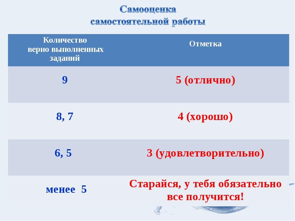 Количество верно выполненных заданий Отметка 9  5 (отлично) 8, 7  4 (хорош...