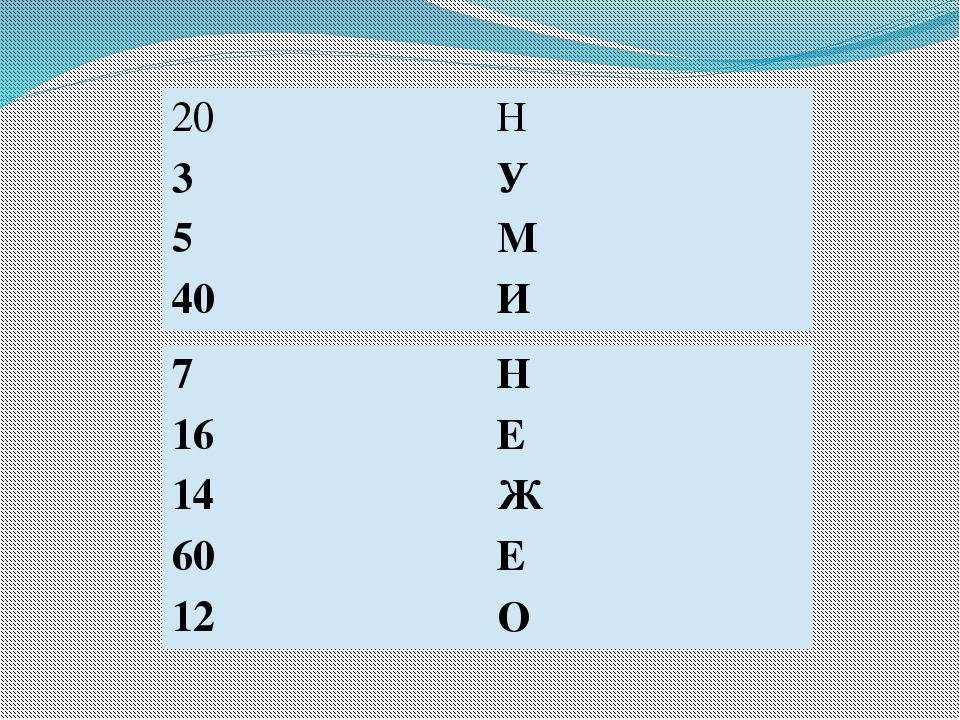 20 Н 3 У 5 М 40 И 7 Н 16 Е 14 Ж 60 Е 12 О