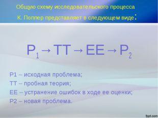 Общую схему исследовательского процесса К. Поппер представляет в следующем в