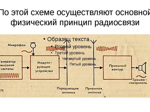 По этой схеме осуществляют основной физический принцип радиосвязи
