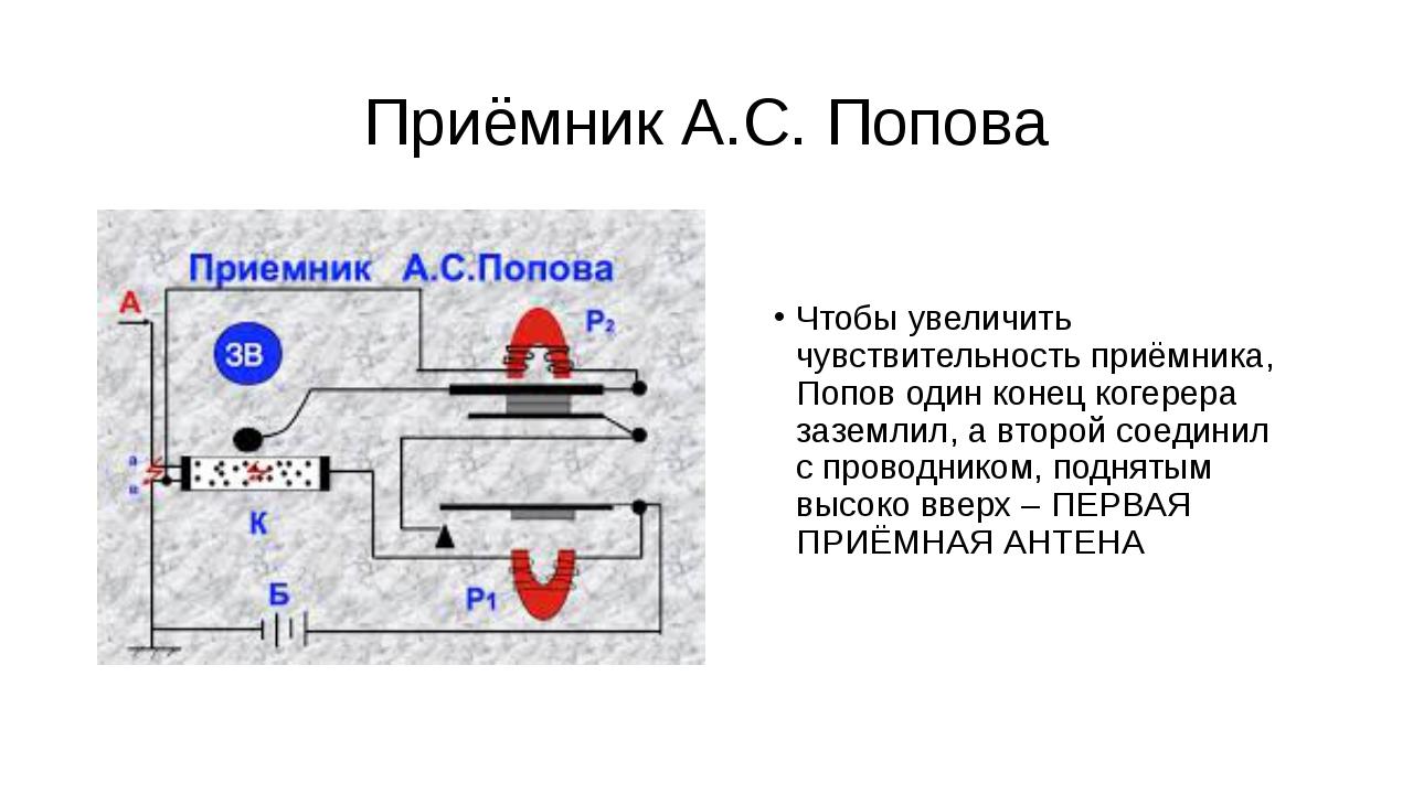 Приёмник А.С. Попова Чтобы увеличить чувствительность приёмника, Попов один к...