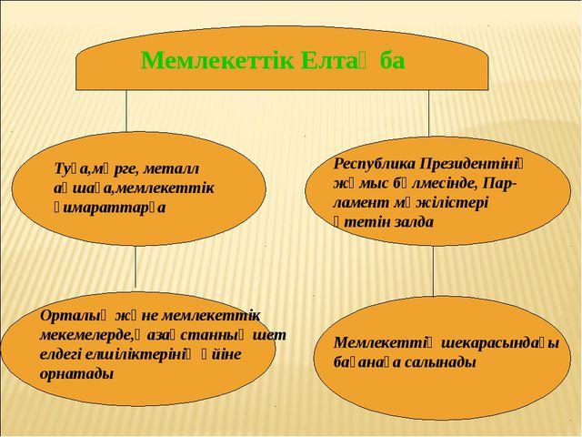 Мемлекеттік Елтаңба Туға,мөрге, металл ақшаға,мемлекеттік ғимараттарға Респуб...