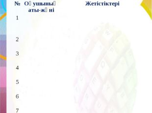 Дарынды балалар банкі №Оқушының аты-жөніЖетістіктері 1 2 3 4 5 6