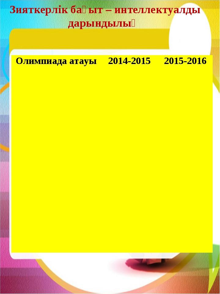 Зияткерлік бағыт – интеллектуалды дарындылық Олимпиада атауы2014-20152015-2...