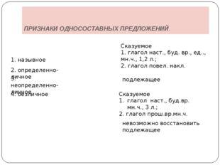 Домашнее задание. 1. Учить правило признаки и типы односоставных предложений