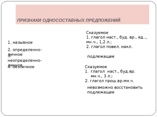 Домашнее задание. 1. Учить правило признаки и типы односоставных предложений...