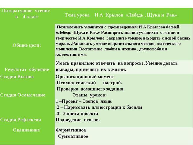 Литературное чтение в 4 класс Тема урока И А Крылов «Лебедь , Щука и Рак»...