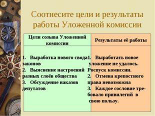 Соотнесите цели и результаты работы Уложенной комиссии Цели созыва Уложенной
