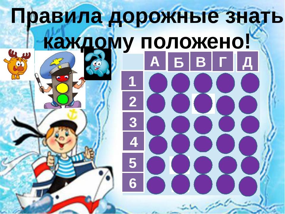 A Б В Г Д 1 2 3 4 5 6 Правила дорожные знать каждому положено! 10 5 10 10 5 1...