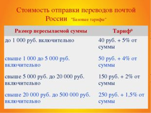 """Стоимость отправки переводов почтой России """"Базовые тарифы"""" Размер пересылаем"""
