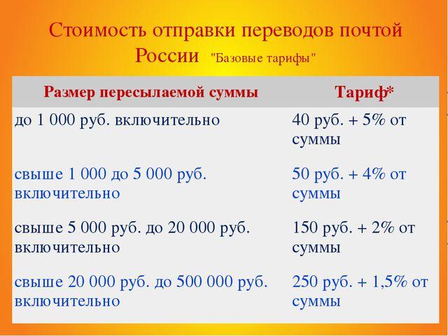 """Стоимость отправки переводов почтой России """"Базовые тарифы"""" Размер пересылаем..."""