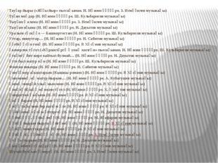 Тауҙар йыры («Яҙғы йыр» пьесаһынан. Н. Нәжми һүҙҙәре. З. Исмәғилев музыкаһы)