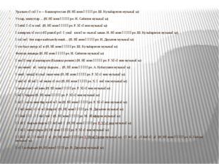 Уралым сәскәһе— Башкортостан (Н. Нәжми һүҙҙәре. Ш. Кульбарисов музыкаһы) Утт
