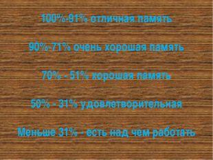 100%-91% отличная память 90%-71% очень хорошая память 70% - 51% хорошая памят