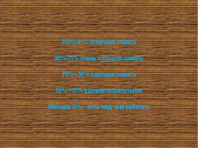 100%-91% отличная память 90%-71% очень хорошая память 70% - 51% хорошая памя...
