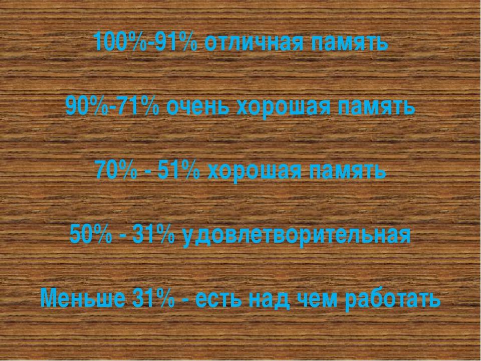 100%-91% отличная память 90%-71% очень хорошая память 70% - 51% хорошая памят...